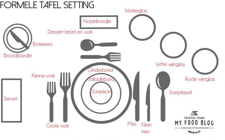 formele tafelsetting - tafel dekken